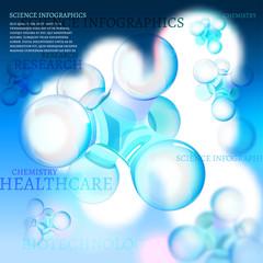 05 Molecule
