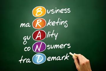 BRAND, business marketing concept on blackboard