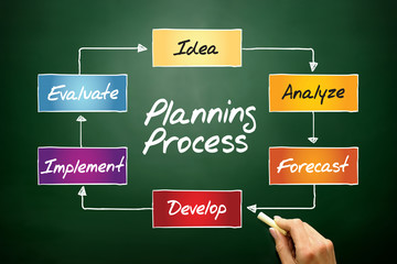 Planning Process flow chart, business concept on blackboard