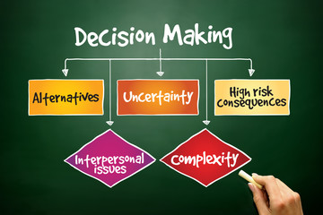 Decision making flow chart process, concept on blackboard