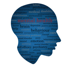 Mental health word concept, vector