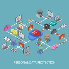 Flat 3d web isometric online safety, data protection