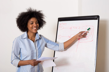 young woman pointing at a whiteboard during a business meeting