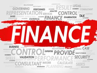 FINANCE word cloud, business concept