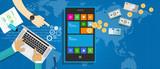 apps economy mobile application development ecosystem poster