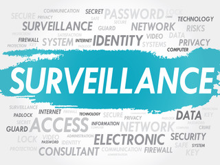 Surveillance word cloud, security concept