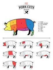 American (US) Pork Cuts Diagram