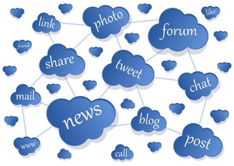 Social network representation