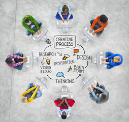 Creative Process Design Thinking Research Concept