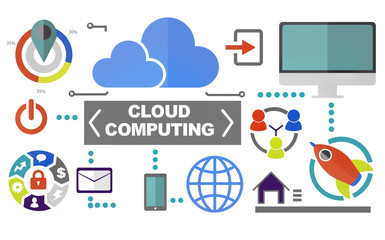 Connection Global Communications Cloud Computing Concept