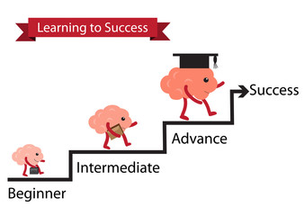brain learning to success