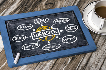 website concept hand drawing on blackboard