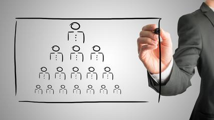 Hierarchy concept