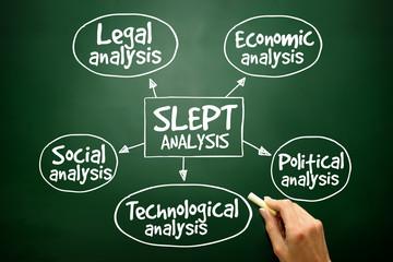 SLEPT analysis, management concept on blackboard