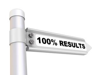 100% результат (100% results). Дорожный указатель