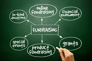 Fundraising mind map business concept on blackboard