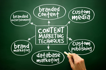 Content marketing techniques mind map concept on blackboard