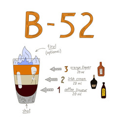 Hand Drawn Illustrtion Of B-52 Cocktail Recipe