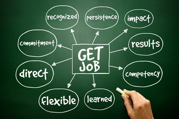 Get job mind map business concept on blackboard