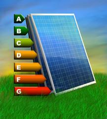 solar panels effective