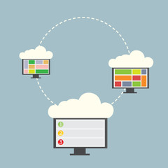 Three computer with clouds