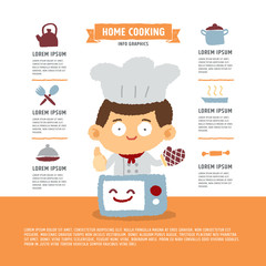 Young chef infographic