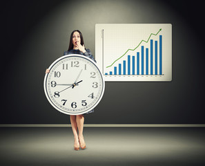 woman with big clock over diagram
