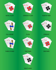 Set poker combinations