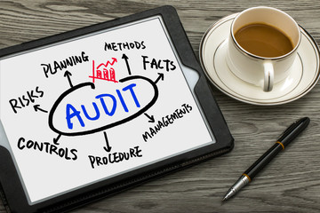 audit concept hand drawing on tablet pc