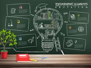 creative education infographics blackboard