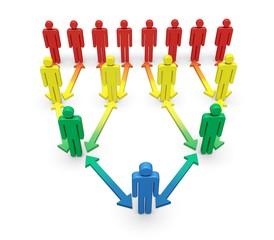 Order. 3D. Organization