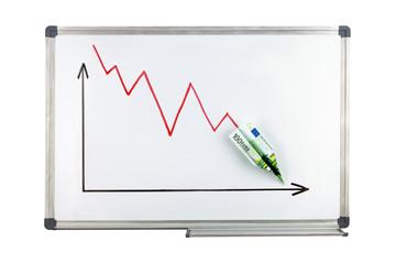 Diagramm Aktienmarkt mit Euro-Papierflugzeug auf Whiteboard