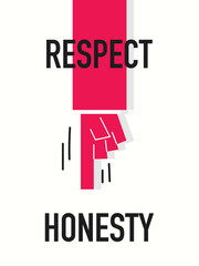 Words RESPECT HONESTY
