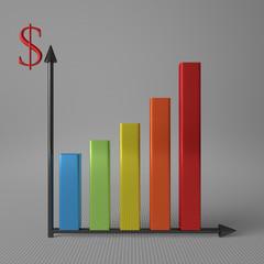 Bar chart with dollar