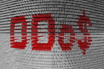 binary code ddos
