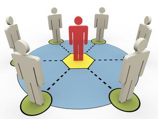 3d people communication