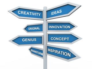 3d creativity signpost