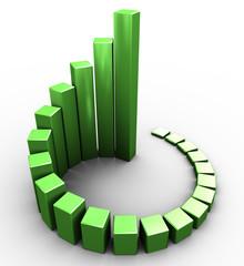 3d business stats