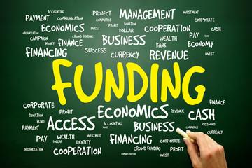 Funding word cloud, business concept on blackboard