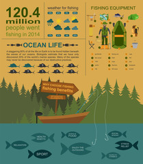 Fishing infographic elements, fishing benefits and destructive f