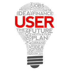 USER bulb word cloud, business concept