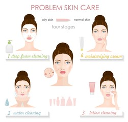 Problem skin care. Infographic.