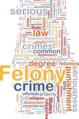 felony background concept wordcloud
