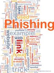Phishing background concept wordcloud