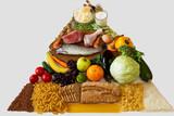 Fototapety Food pyramid