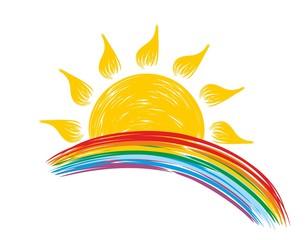 Bright sun with a rainbow.