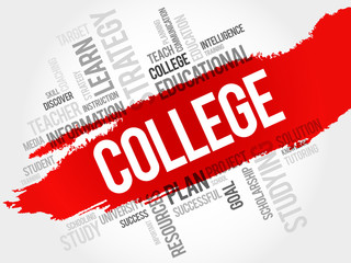 COLLEGE word cloud, education concept