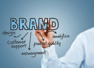 Brand. Man writing a keyword trend of Brand strategy
