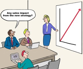 Cartoon showing business sales impact from new strategy