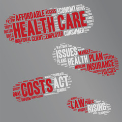 Word Cloud - Health Care Issues - Pills